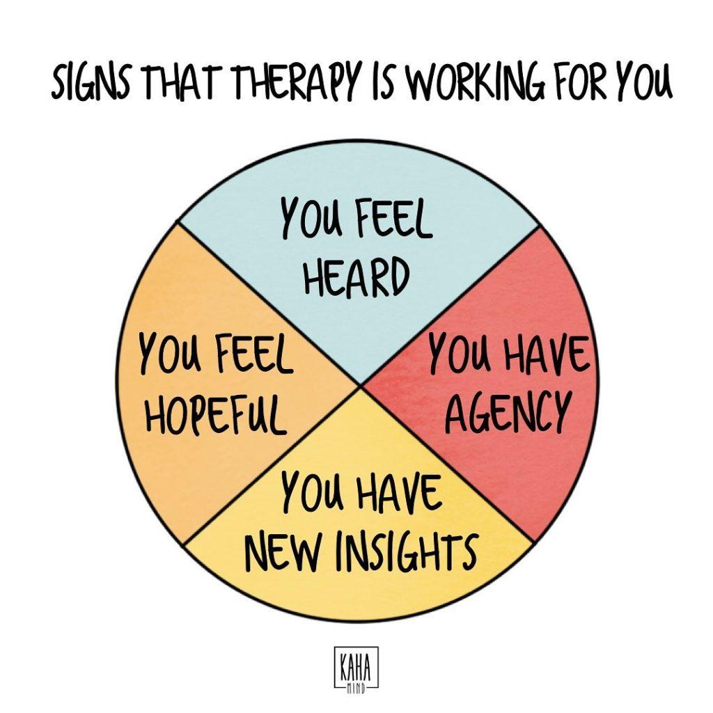 Segnali di una terapia che sta funzionando per te [credit: Kaha Mind]